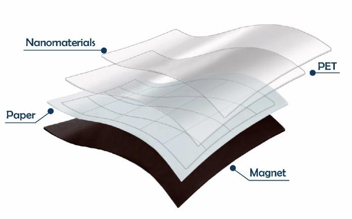 White Board Fridge Magnet Material